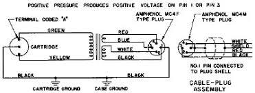 shure microphone wiring diagram shure 444 microphone wiring shure microphone wiring diagram shure microphone wiring diagrams nilza net