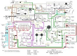 wiring diagram ~ wiring diagram coleman mobile home electric furnace Mobile Home Wiring Problems full size of wiring diagram mobile home service entrance wiring diagram elegant electrical landor for