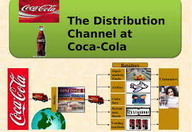 coca cola distribution the coca cola companys distribution strategy marketing management