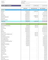 Google Docs Budget Spreadsheet Budget Google Docs Personal Budget