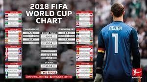 Bundesliga Russia 2018 Fifa World Cup Wall Chart