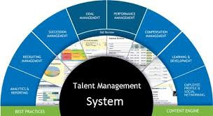 Talent Management System Talent Management System By Solutiondots Systems Solutiondots