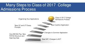 essay on courage essays on embryonic stem cell research values common app essay prompts transfer doc essay how to write the usc essays usc application essay