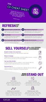 How To Make A Cv For Job Cv Cheat Sheet Make Your Cv Stand Out An Infographic