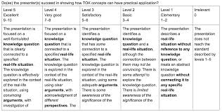 TOK Essay   Application of Knowkedge   Knowledge
