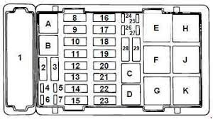 ford e 150 1997 2008 fuse box diagram auto genius ford e 150 fuse box diagram power distribution box
