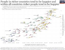 In Our And Life World Happiness Data - Satisfaction
