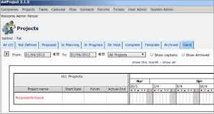 Gantt Chart In Dotproject - Fastwebhost Tutorials