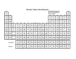 this basic printable periodic table includes the element symbol atomic number and atomic weight
