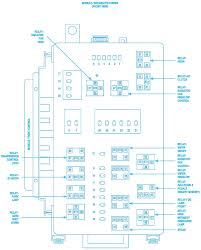 2007 dodge charger fuse panel diagram wiring diagram h8  at 2006 Dodge Chargers Fuse Box Key