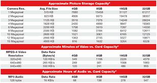 Amazon Com Toshiba 4gb Sdhc Class 4 Secure Digital Memory