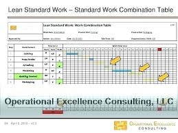 Standard Work Templates Work Instruction Template Excel Free
