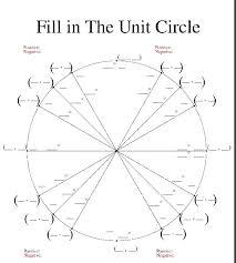 Blank Unit Circle Pdf Printable Blank Unit Circle Worksheet