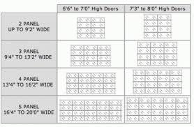 garage door sizeResidential Garage Door Sizes  Bedroom Furniture