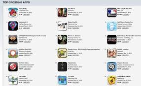 App Sales Iphone App Sales Exposed Techcrunch