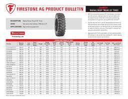 Firestone Tire Pressure Chart