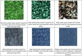 how to install outdoor carpet on concrete steps post