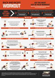 Free Gym Workout Chart Workout Program Tumblr