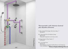how to install a shower diverter valve apps directories