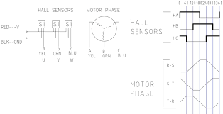 nema 17 bldc motor dc motor wiring diagrams 5 wires brushless dc motors drawing wiring diagram