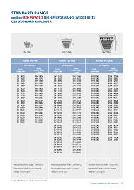 V Belt Conversion Chart