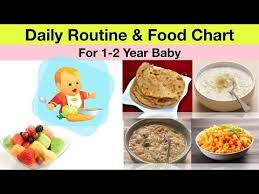 2 Year Kid Food Chart Daily Routine Food Chart For 1 2 Year Old Baby Hindi