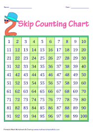 Count By 7s Chart Skip Counting Charts