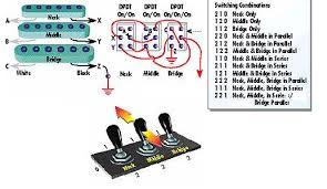 series wiring strat series image wiring diagram wiring diagram strat three pickup on off switches fender on series wiring strat