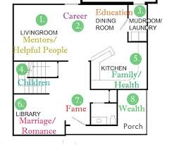 plants feng shui home layout plants. Feng Shui Home Floor Plan 150 Best Images About FENG SHUI IDEAS On Pinterest Plants Layout