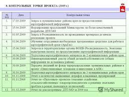 Презентация на тему Министерство сельского хозяйства Пермского  12 12 8 КОНТРОЛЬНЫЕ