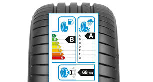 Toyo Tire Rating Chart What Is Tyre Speed Rating Protyre
