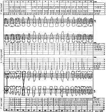 Periodontal Chart Download Periodontal Charting From March 1 2007 February 10 2010