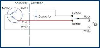 spb series linear actuator specifications linear actuator spb series wire diagram