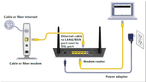 how to connect the d3600 to a cable fiber optic modem answer once the modem is fully booted up and successfully connected to isp service power on the router
