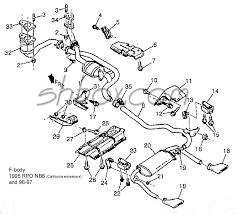 o2 sensors camaro zone camaro forums and news lt1 wiring harness stand alone at 1995 Camro 02 Sensor Wiring Diagram