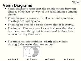 Syllogism Examples Using Venn Diagram The Venn Diagrams