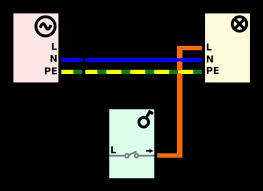 way switch wiring on 3 way switch wiring diagram for a table lamp diagram together brake light wiring diagram on floor lamp switch