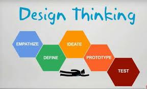 Stanford Design Thinking Toolkit