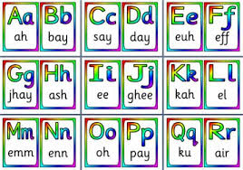 French Alphabet Letters And Charts