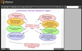 get professional assistance your literature review research paper whiteboard literature review research paper
