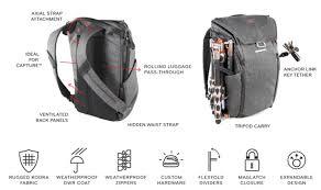 Kickstarter Peak Design Bag Peak Design Becomes The 2nd Largest Crowd Supported Brand In