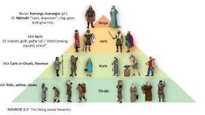 Viking Hierarchy Chart Viking Society Had Three Social Classes Vikings Viking