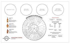 Bourbon Bourbon Tasting Mats Bourbon Flavor Wheel Whisky