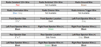2001 vw golf radio wiring diagram meetcolab 2001 vw golf radio wiring diagram 2002 vw jetta radio wiring diagram wire diagram