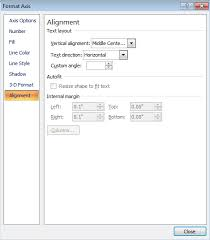 Align Charts In Excel How To Align Or Rotate Chart Titles In Excel Excel Example Com