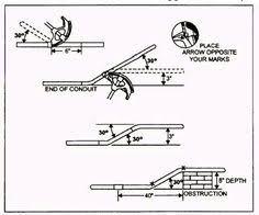 Conduit Bend Multipliers Conduit Bending Multiplier Chart Emt 3 Bend Saddle Box Offsets 90