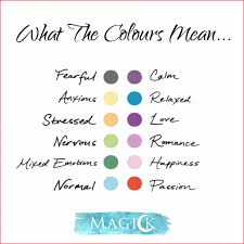 Mood Ring Emotions Chart 57 Extraordinary Mood Ring Colours And What They Mean