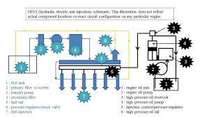 2004 international 4300 wiring diagrams wiring diagram and 2004 international 4300 wiring schematic nilza