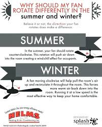 direction ceiling fan should turn in summer ceiling fan in summer clockwise or counterclockwise which way