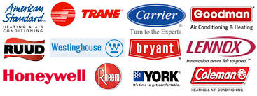 Furnace Comparison Chart Gas Furnace Reviews And Prices 2019 Pickhvac